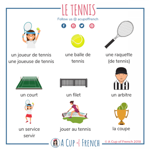 Learn French words - tennis