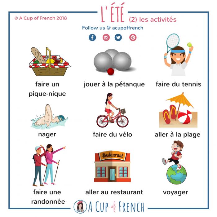 Learn French words - summer activities