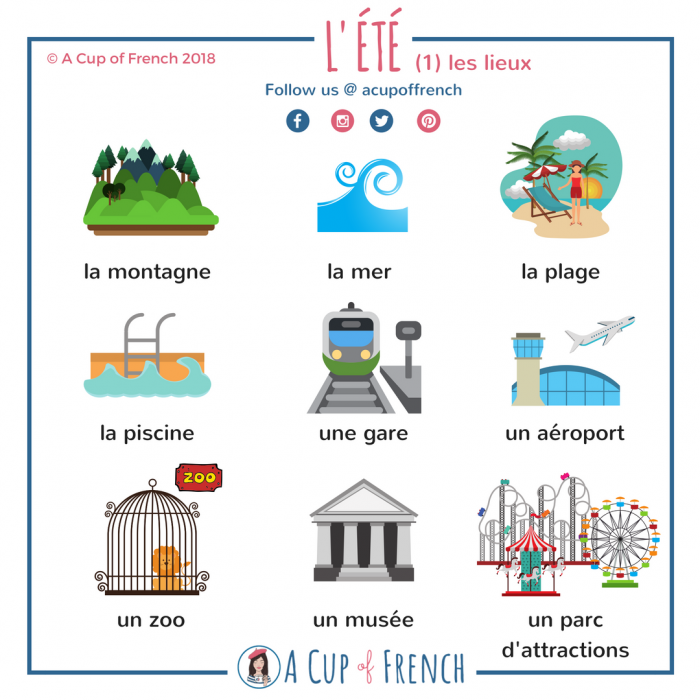 Learn French words about summer (places)