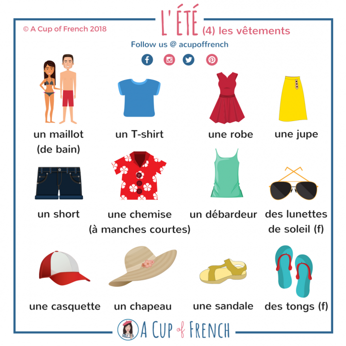 Learn French words - summer clothes
