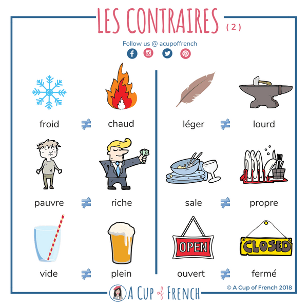 Learn a few opposites in French (2)