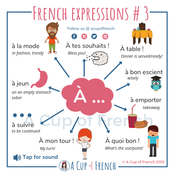 French expressions #3