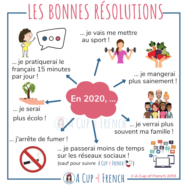 New Year's resolutions in French