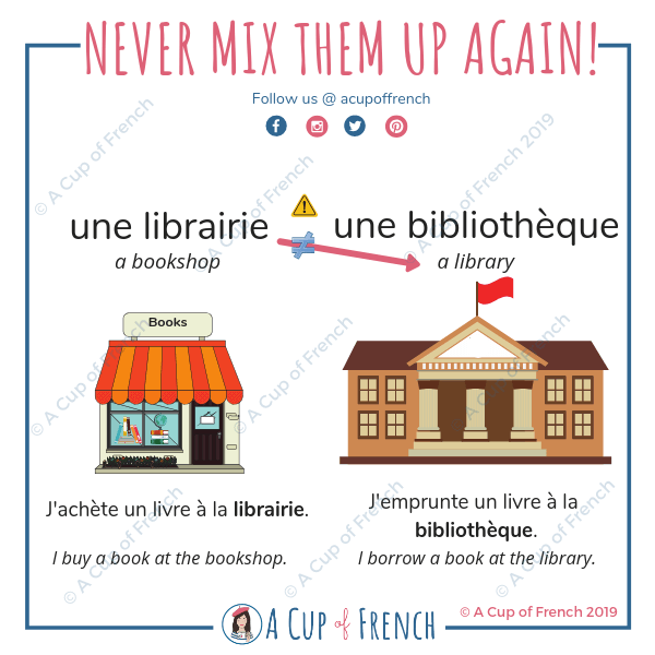 A Cup Of French Blog French Vocabulary Librairie