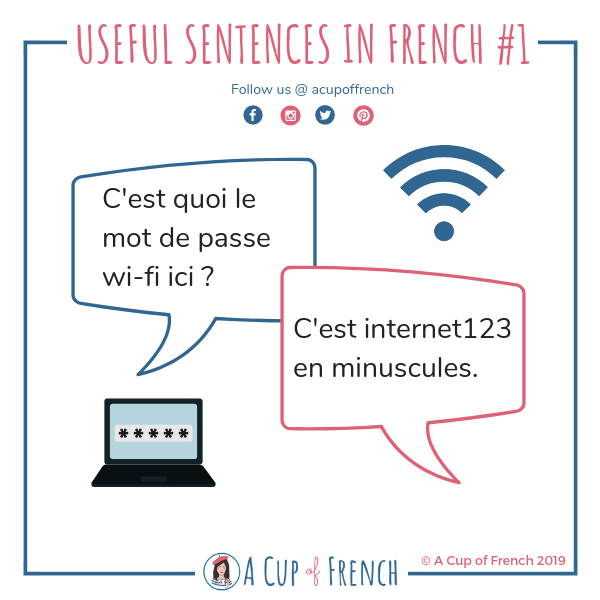 Useful sentences in French 1