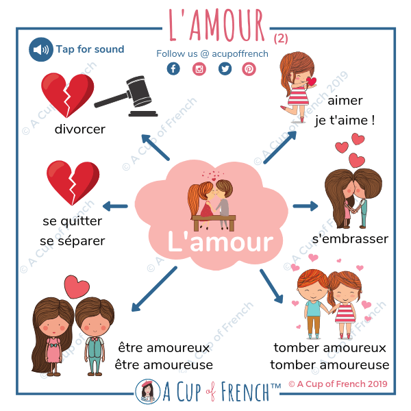 French verbs about love