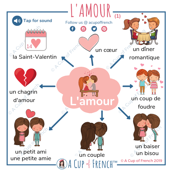 French words about love