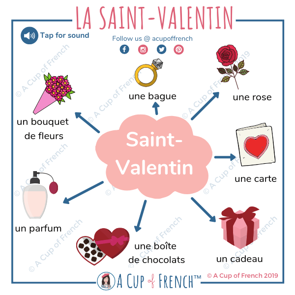 Valentine's Day in French