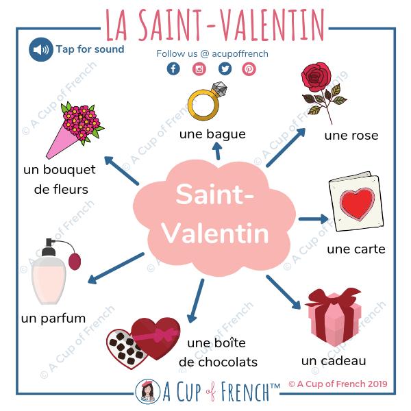 Valentine's Day in French
