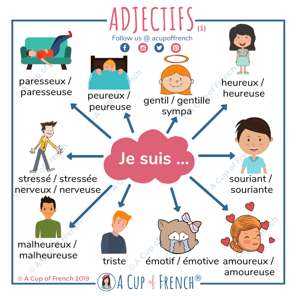 French adjectives to describe someone