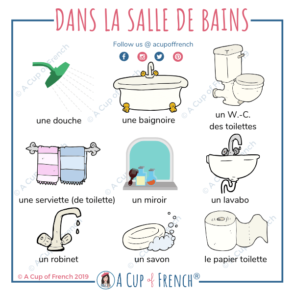 In the bathroom - French words