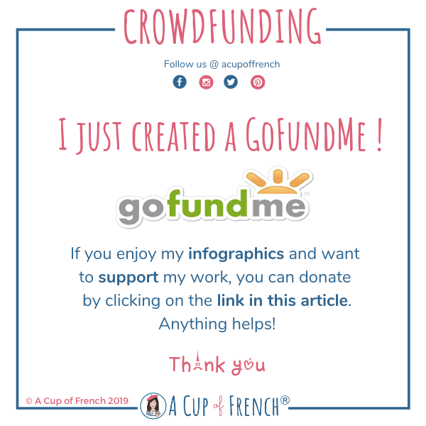 Crowdfunding for A Cup of French