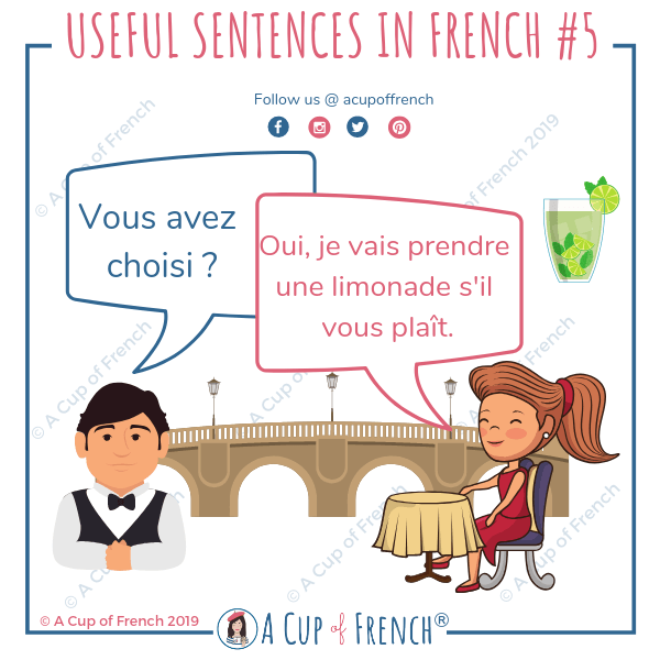 Useful sentences in French 5