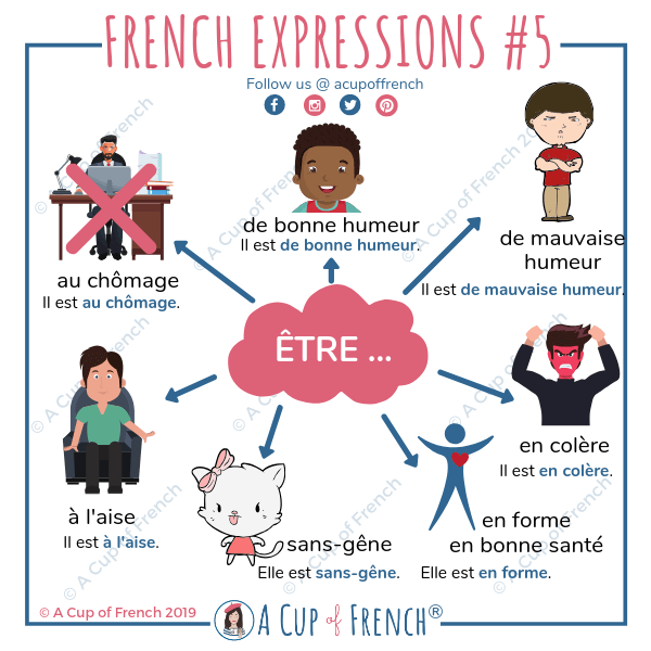 French expressions with ÊTRE (1)