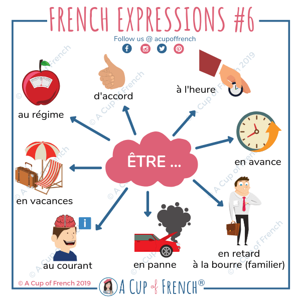 French expressions with ÊTRE (2)