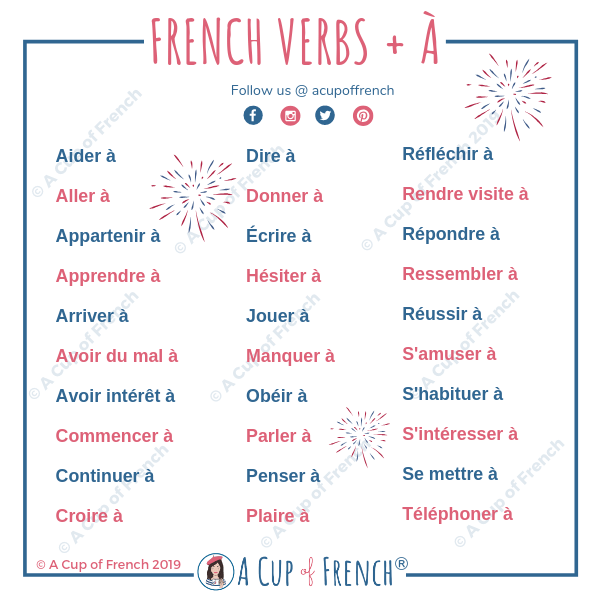 French verbs + À