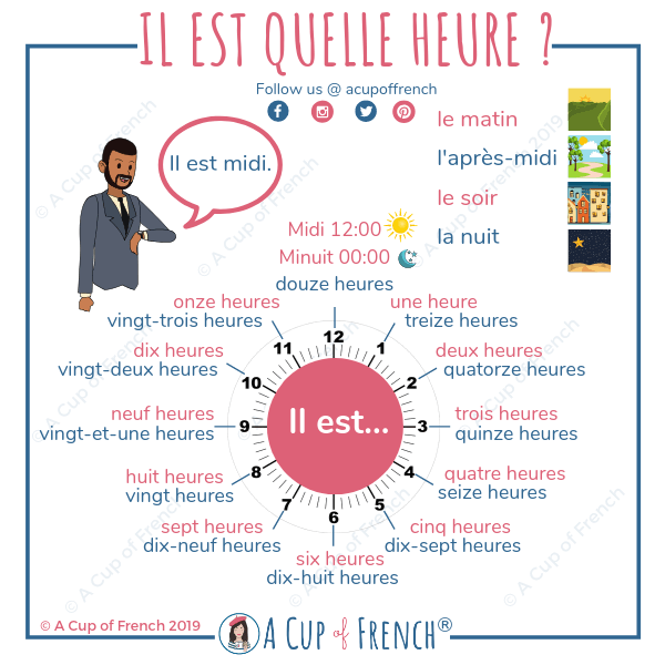 Tell the time in French (1)