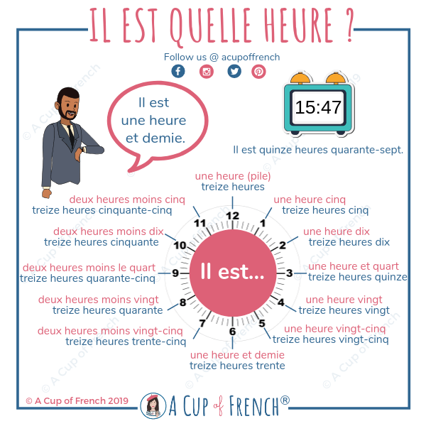 Tell the time in French (2)