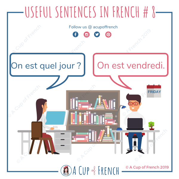 Tell/ask which day it is in French