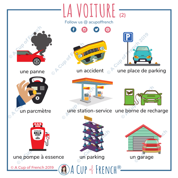 French vocabulary - the car (2)