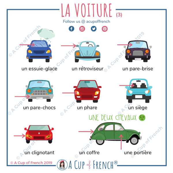 French vocabulary - the car (3)