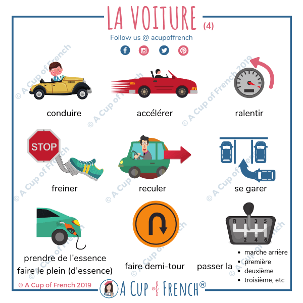 French verbs - car