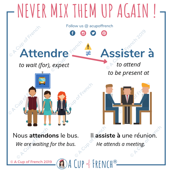Don't mix up the French words ATTENDRE and ASSISTER À