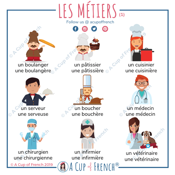 Professions in French