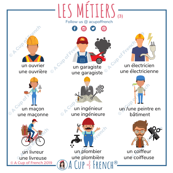 Professions in French 3