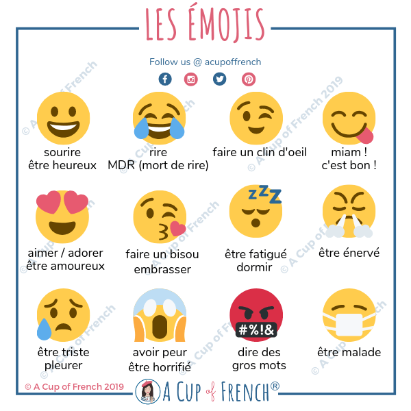 Emojis in French