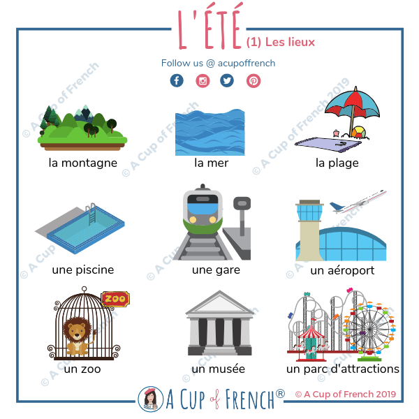 French words - summer 1