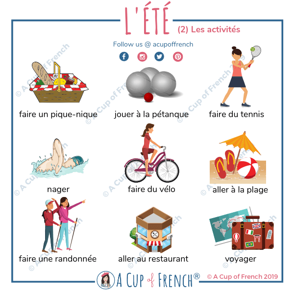 French words - summer 2