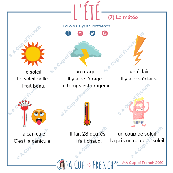 French words - summer 7