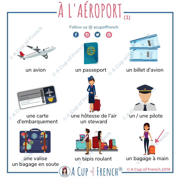 French words about airport 1