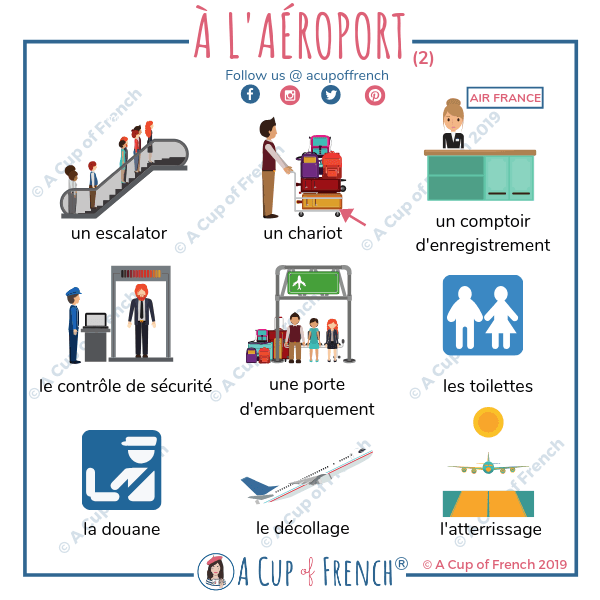 French words about airport 2