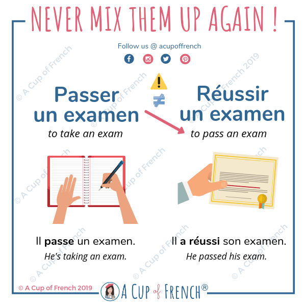Don't mix up the French verbs PASSER UN EXAMEN and TO PASS AN EXAM