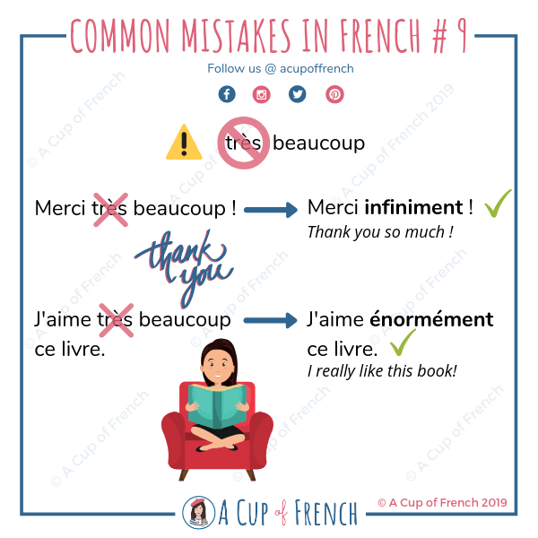 Common mistakes in French - très + beaucoup