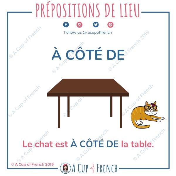 French preposition - À CÔTÉ DE