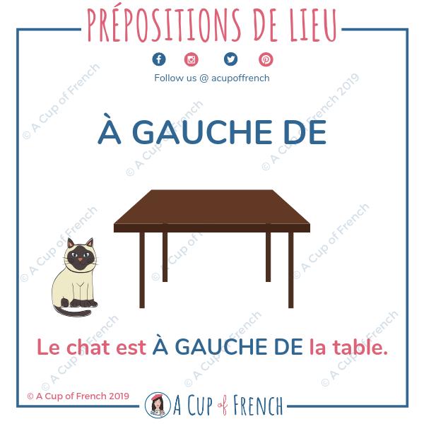 French preposition - À GAUCHE DE