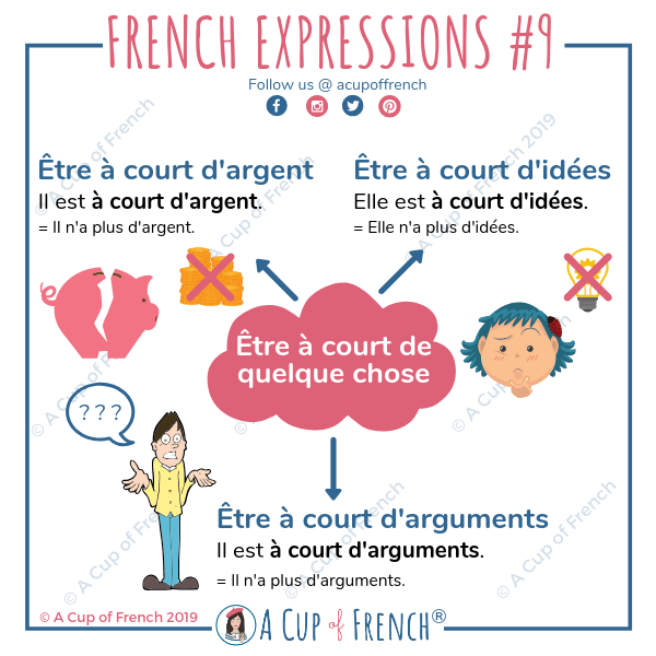 French expression - être à court de