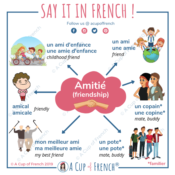 French words about friendship