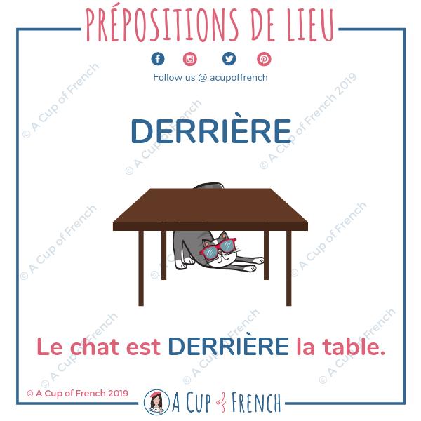French preposition - DERRIÈRE