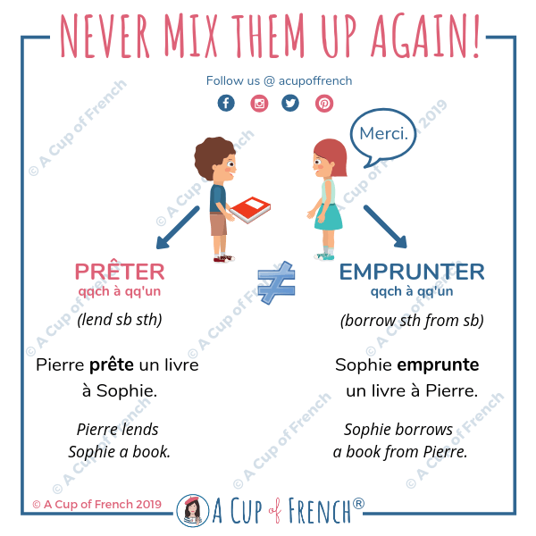 PRÊTER / EMPRUNTER in French