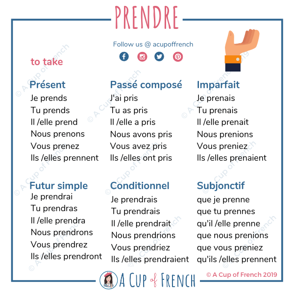 How to conjugate the French verb PRENDRE
