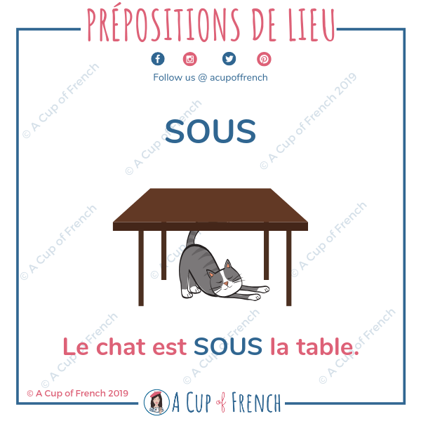 French preposition - SOUS