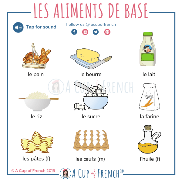 Basic ingredients in French
