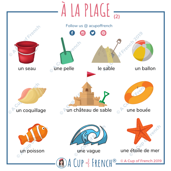 French words - At the beach 2