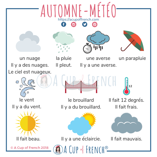 How to talk about autumn weather in French