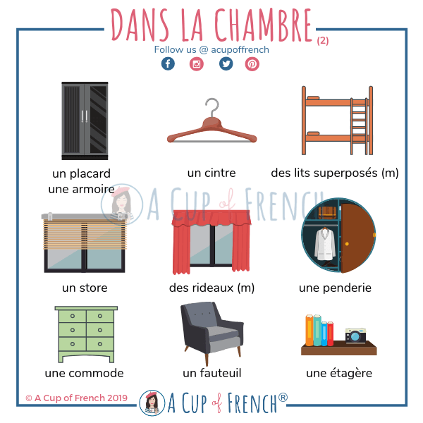 French words - in the bedroom (2)