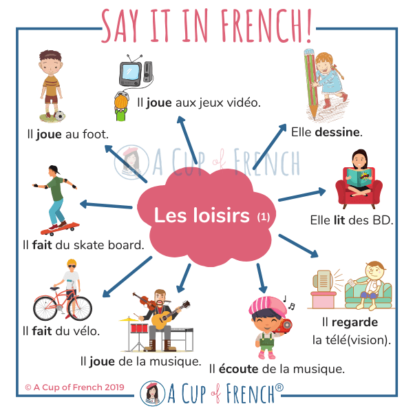Verbs to talk about free time in French (1)